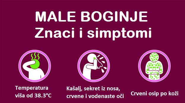 male-boginje-simptomi